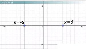 ejemplo de coordenadas x